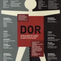 Fig. 16. Gli effetti della tortura (dal catalogo Museu do Aljube - Resistência e Liberdade 2015).