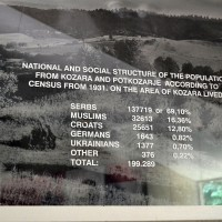 Fig. 18. Tabellone della mostra sui genocidi subiti dal popolo serbo integrato nella mostra socialista